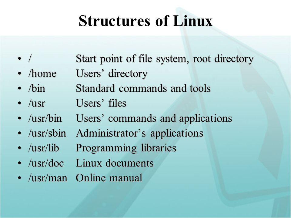 /sbinCommands necessary for system/sbinCommands necessary for system /varTemporary files and spool files/varTemporary files and spool files /devDevices/devDevices /etcSystem configuration files and startup shell scripts/etcSystem configuration files and startup shell scripts /boot-> how to select booting kernels/boot-> how to select booting kernels /dev/dev/cdrom /dev/floppy /dev/sd* /dev/hd* /dev/null/dev/zero/dev/dev/cdrom /dev/floppy /dev/sd* /dev/hd* /dev/null/dev/zero /etc/etc/fstab/etc/inittab/etc/etc/fstab/etc/inittab Structures of Linux