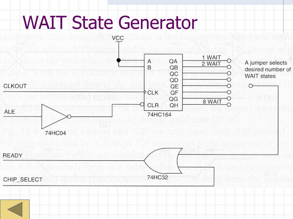 WAIT State Generator