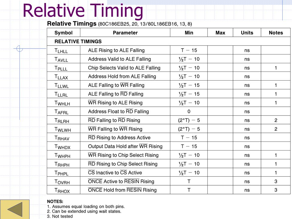 Relative Timing