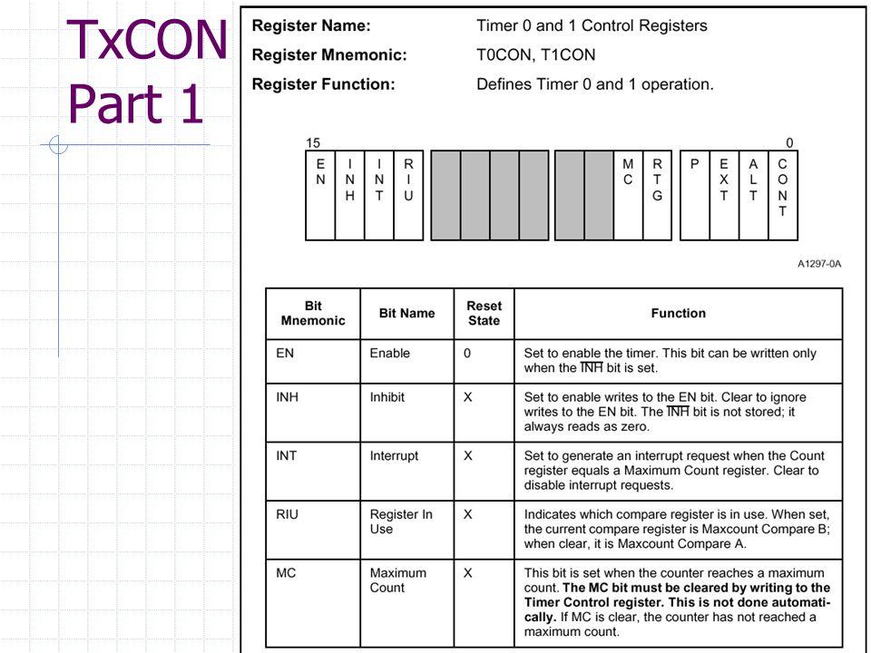 TxCON Part 1