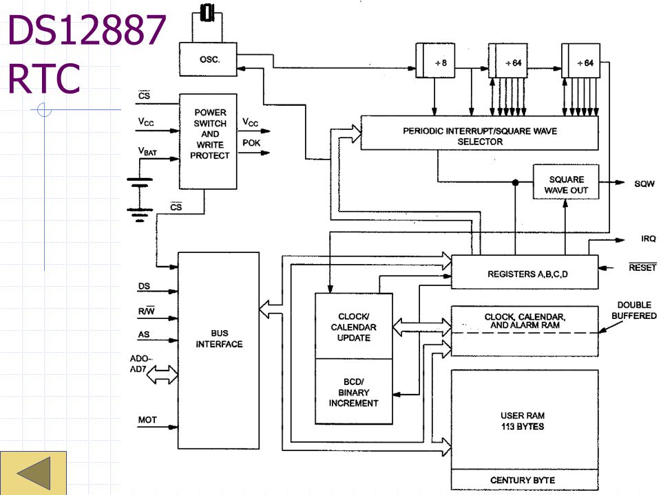 DS12887 RTC
