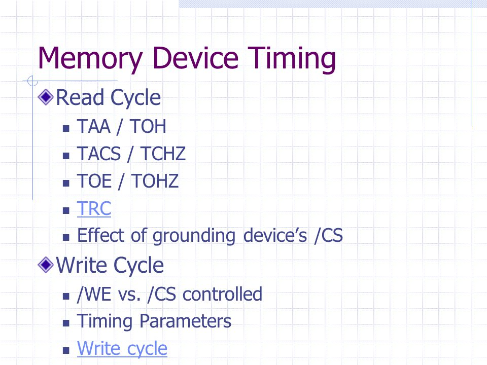 Memory Device Timing Read Cycle TAA / TOH TACS / TCHZ TOE / TOHZ TRC Effect of grounding device's /CS Write Cycle /WE vs.