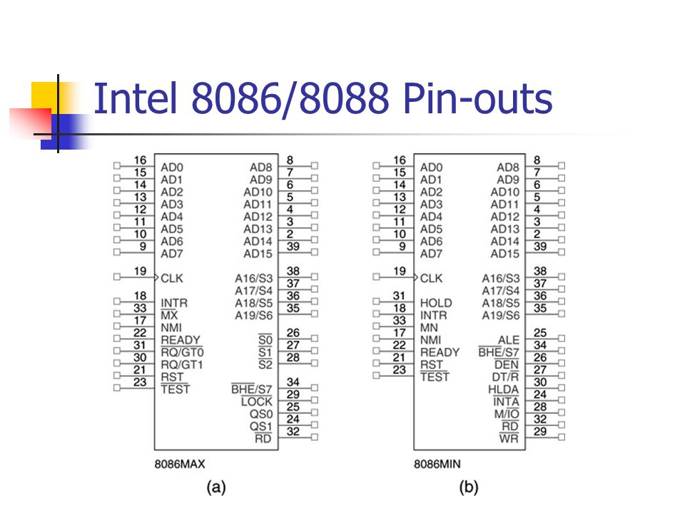 I/O Instructions There are two ways to specify the I/O address in IN/OUT instructions: Fixed address 8-bit address.