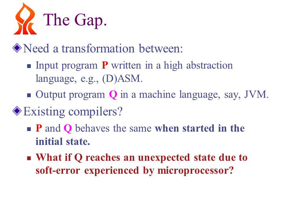 The Gap.