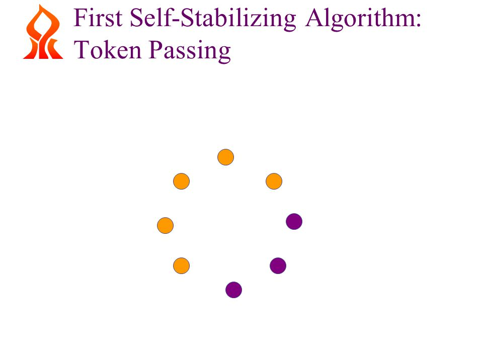 First Self-Stabilizing Algorithm: Token Passing
