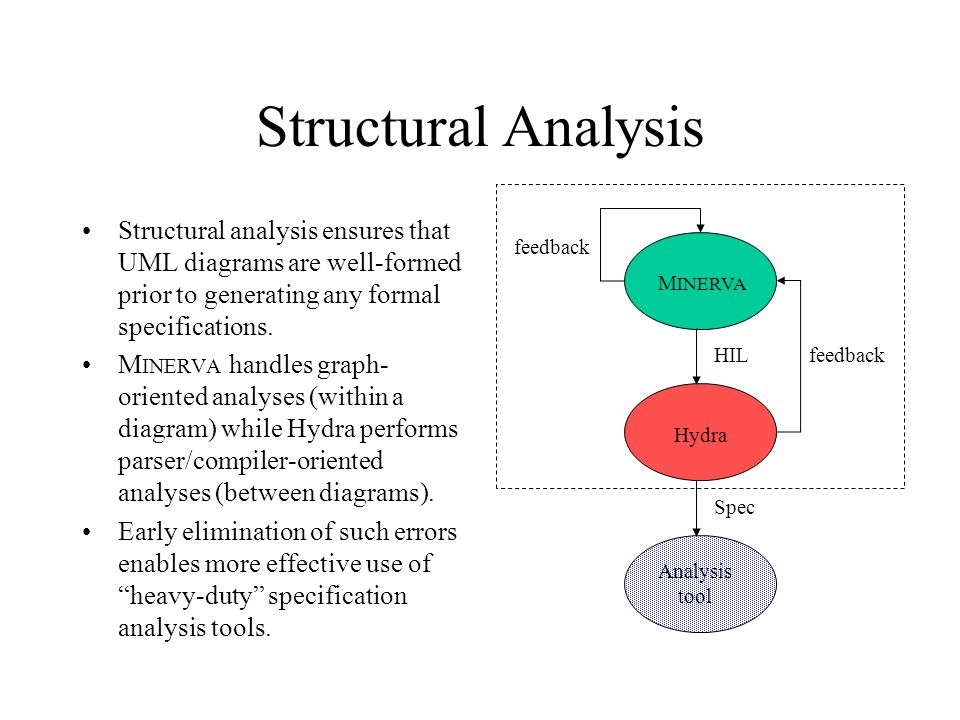 Structural Analysis Structural analysis ensures that UML diagrams are well-formed prior to generating any formal specifications.