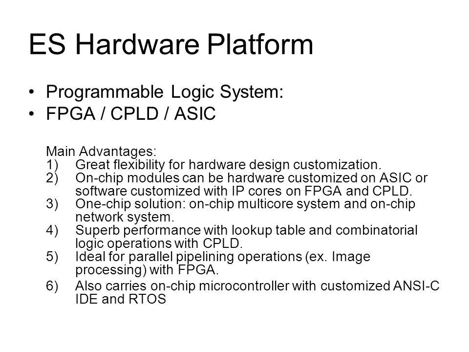 ES Hardware Platform Programmable Logic System: FPGA / CPLD / ASIC Main Advantages: 1)Great flexibility for hardware design customization.