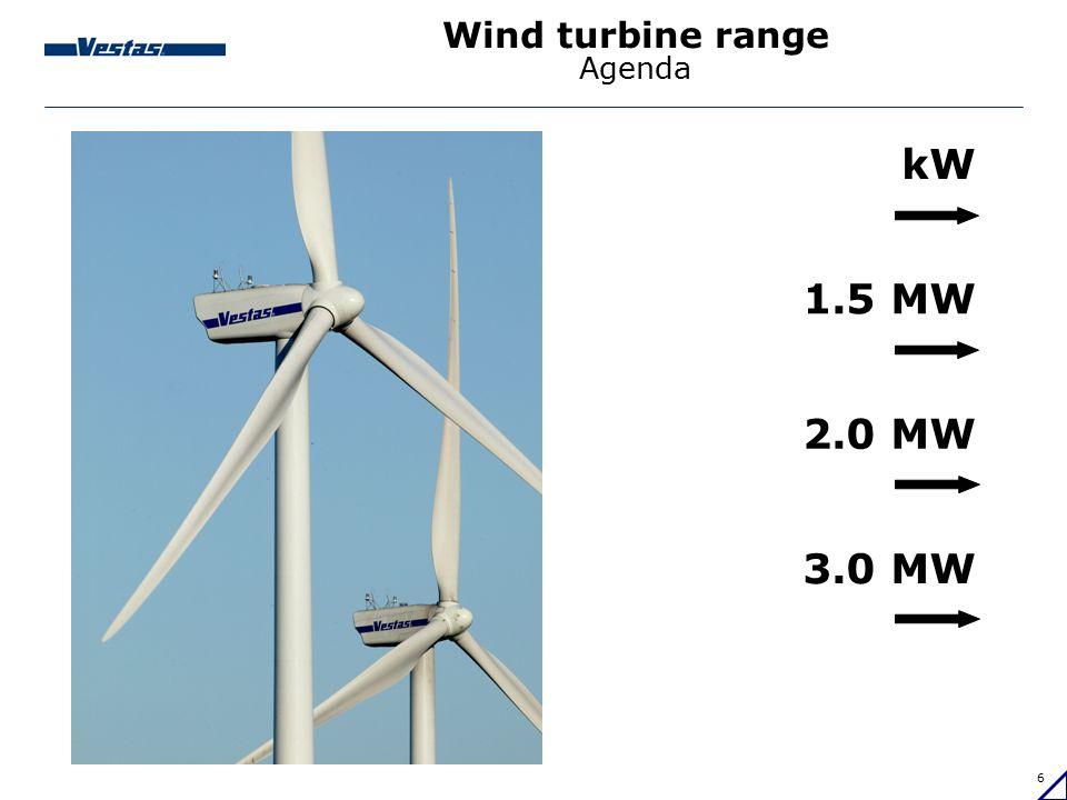 6 Wind turbine range Agenda kW 2.0 MW 1.5 MW 3.0 MW