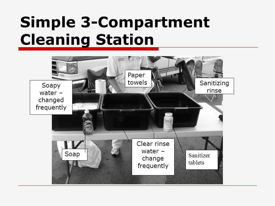 Simple 3-Compartment Cleaning Station Soapy water – changed frequently Sanitizing rinse Clear rinse water – change frequently Soap Sanitizer tablets Paper towels