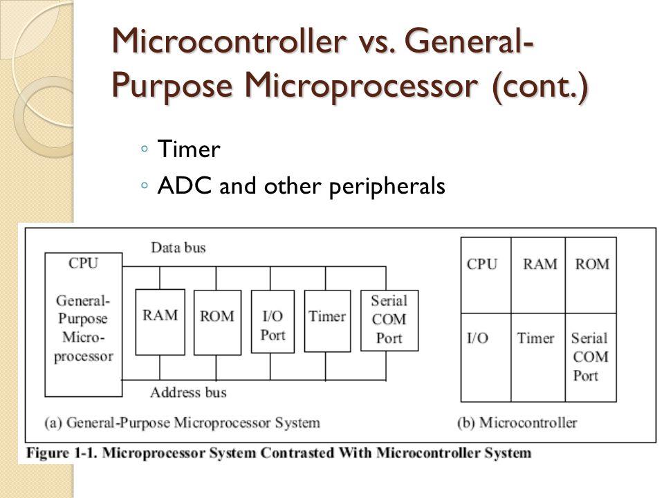 Microcontroller vs.