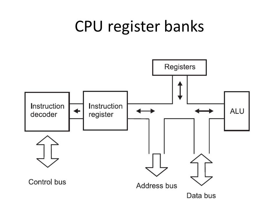 CPU register banks