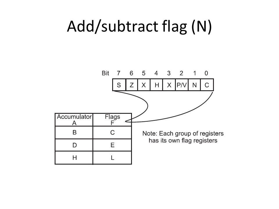 Add/subtract flag (N)