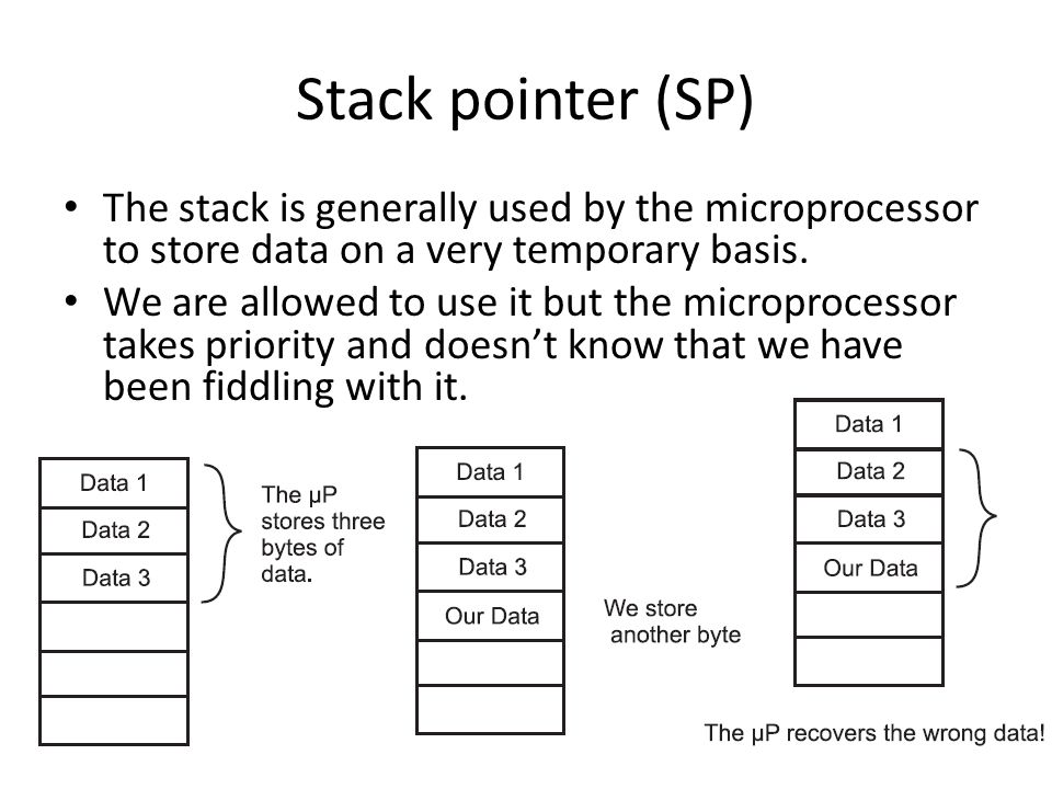Stack pointer (SP) The stack is generally used by the microprocessor to store data on a very temporary basis.