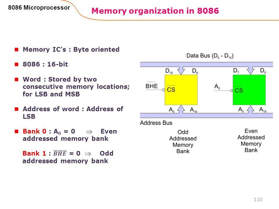 Memory organization in 8086 110 8086 Microprocessor