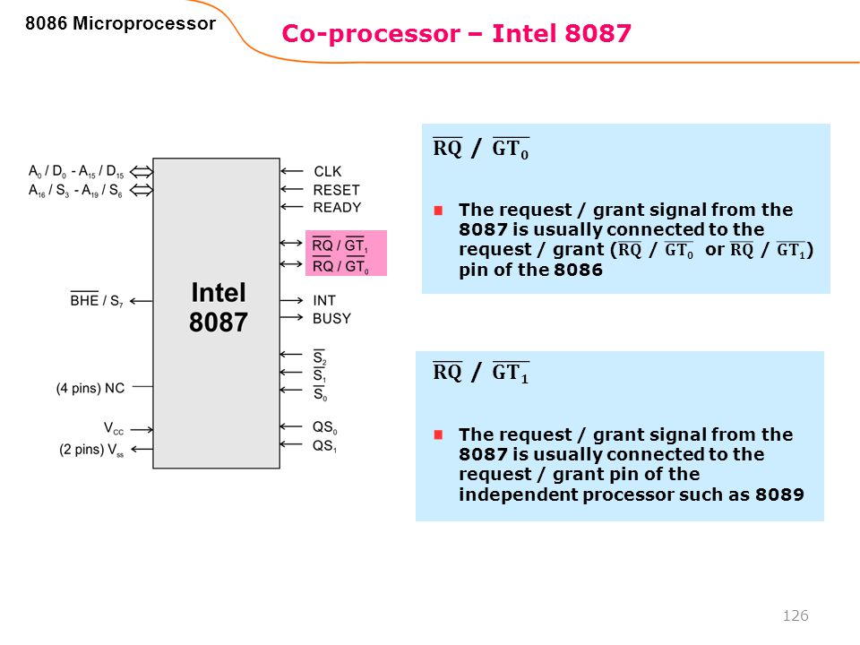 Co-processor – Intel 8087 126 8086 Microprocessor The request / grant signal from the 8087 is usually connected to the request / grant pin of the inde