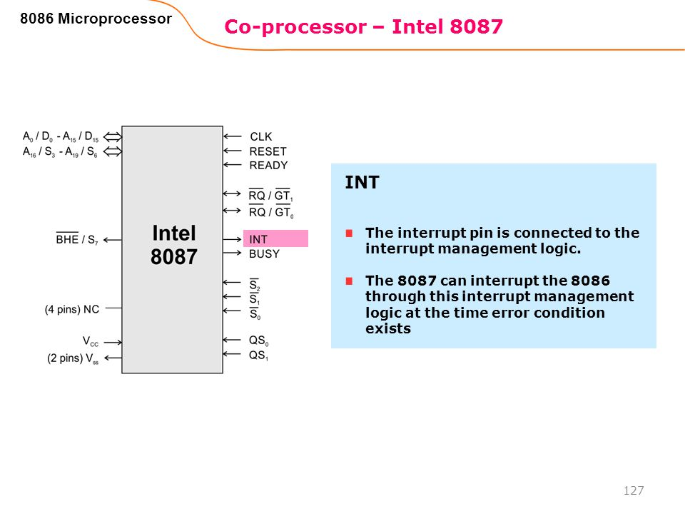 Co-processor – Intel 8087 127 8086 Microprocessor The interrupt pin is connected to the interrupt management logic. The 8087 can interrupt the 8086 th
