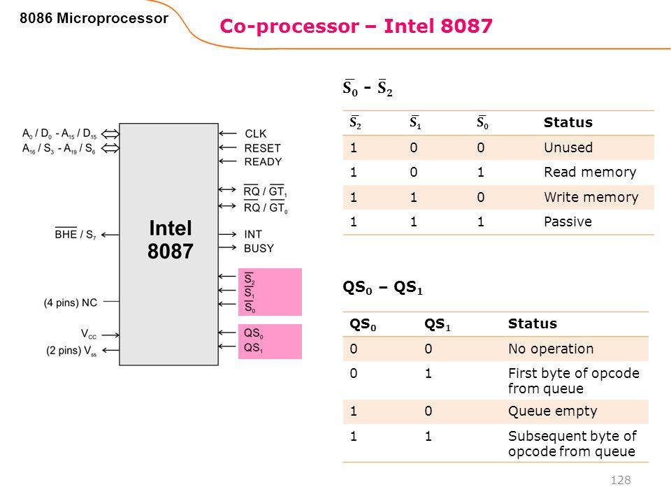 Co-processor – Intel 8087 128 8086 Microprocessor Status 100Unused 101Read memory 110Write memory 111Passive QS 0 – QS 1 QS 0 QS 1 Status 00No operati