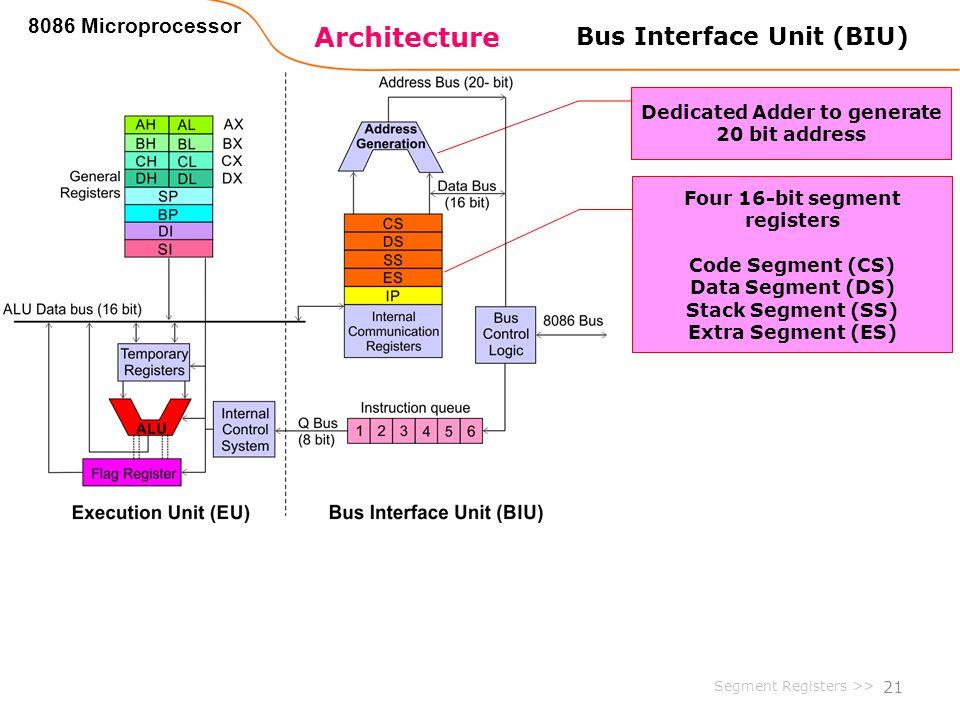 Architecture 8086 Microprocessor 21 Bus Interface Unit (BIU) Dedicated Adder to generate 20 bit address Four 16-bit segment registers Code Segment (CS