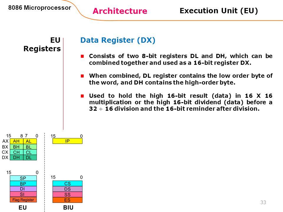 Architecture 8086 Microprocessor 33 EU Registers Execution Unit (EU)