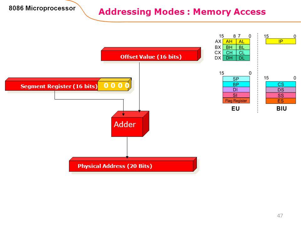 Addressing Modes : Memory Access 47 8086 Microprocessor Physical Address (20 Bits) Adder Segment Register (16 bits) 0 0 Offset Value (16 bits)