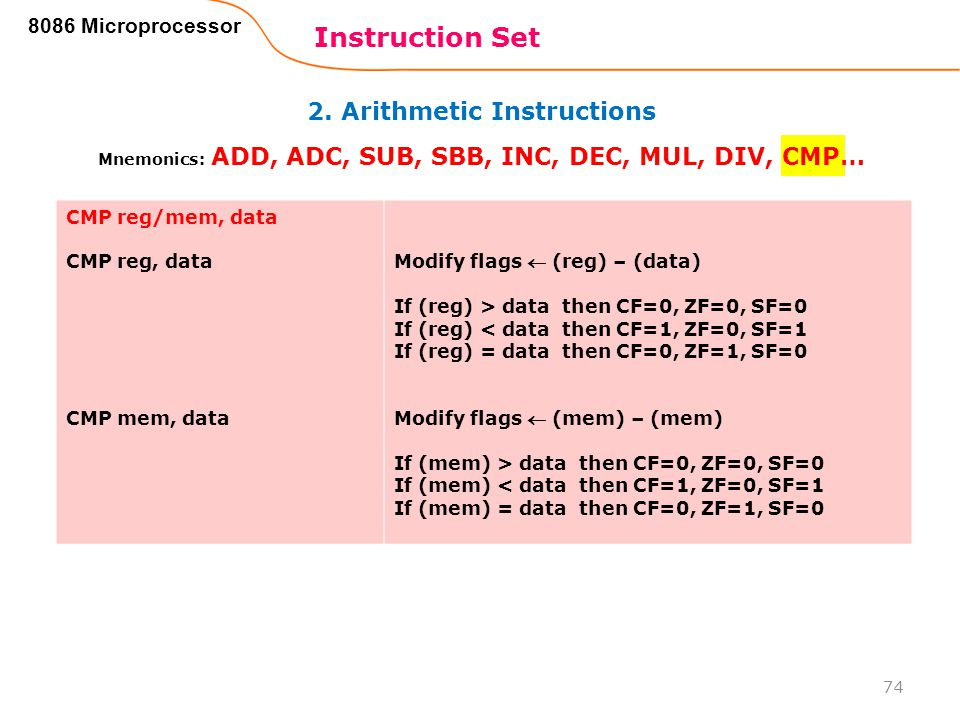 2. Arithmetic Instructions Instruction Set 74 8086 Microprocessor Mnemonics: ADD, ADC, SUB, SBB, INC, DEC, MUL, DIV, CMP… CMP reg/mem, data CMP reg, d