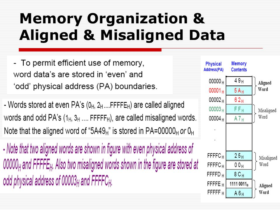 Memory Organization & Aligned & Misaligned Data