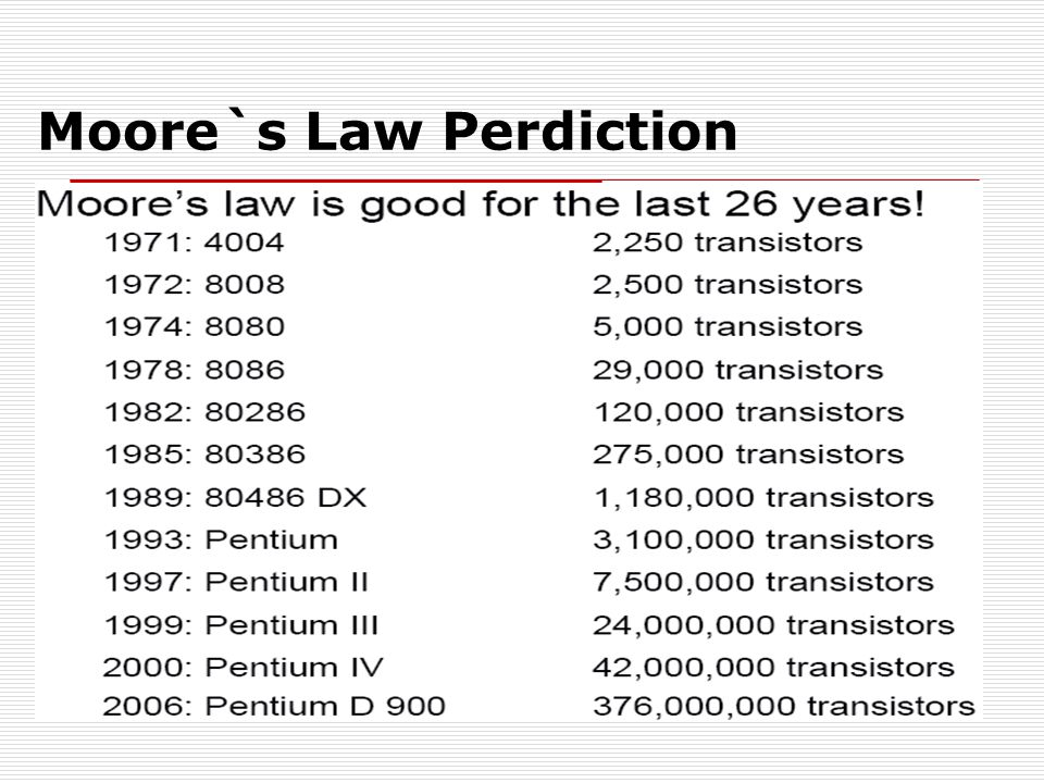 Moore`s Law Perdiction