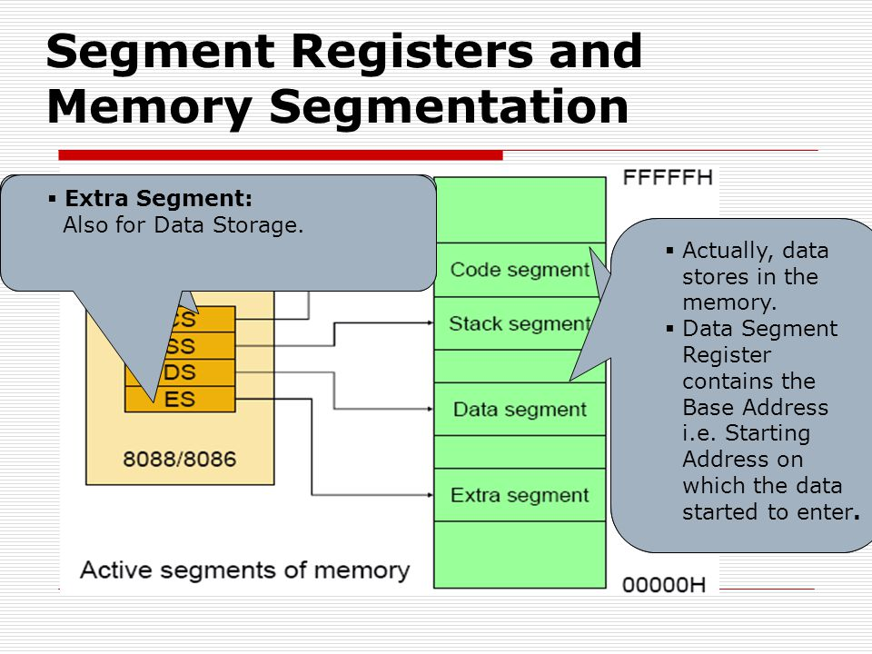 Segment Registers and Memory Segmentation  Code Segment: Stores Instructions i.e.