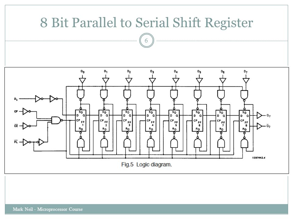 8 Bit Parallel to Serial Shift Register Mark Neil - Microprocessor Course 6
