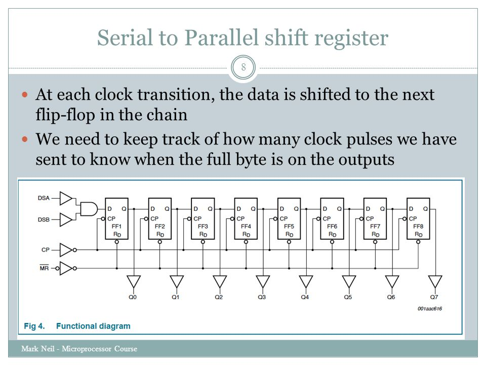 Serial to Parallel shift register At each clock transition, the data is shifted to the next flip-flop in the chain We need to keep track of how many clock pulses we have sent to know when the full byte is on the outputs Mark Neil - Microprocessor Course 8