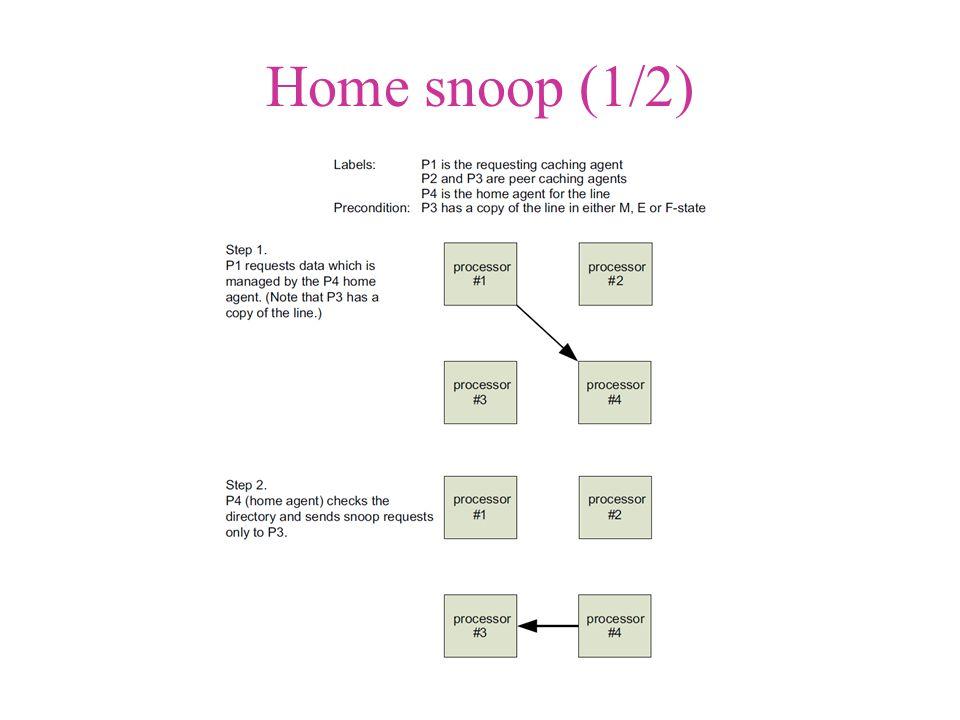 Home snoop (1/2)