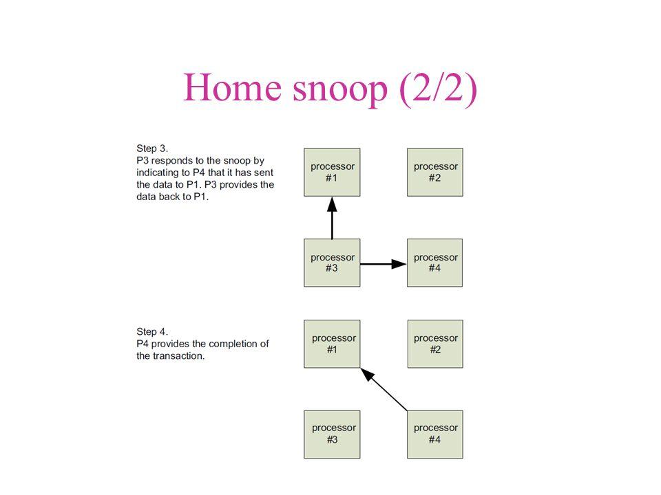 Home snoop (2/2)