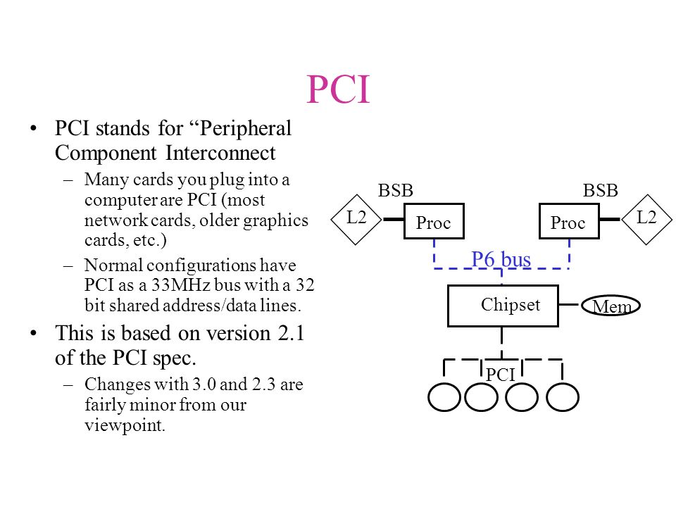 PCI PCI stands for Peripheral Component Interconnect –Many cards you plug into a computer are PCI (most network cards, older graphics cards, etc.) –Normal configurations have PCI as a 33MHz bus with a 32 bit shared address/data lines.