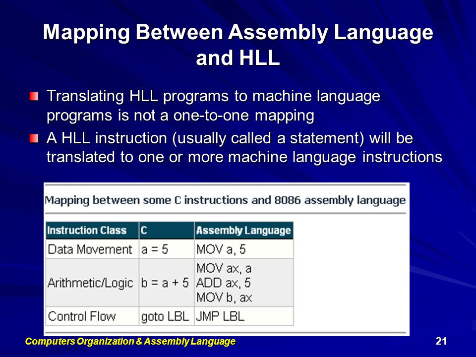 Mapping Between Assembly Language and HLL Translating HLL programs to machine language programs is not a one-to-one mapping A HLL instruction (usually