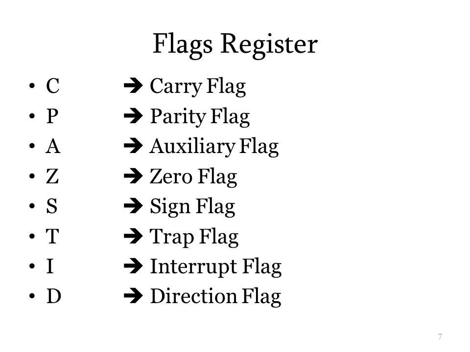 Flags Register C  Carry Flag P  Parity Flag A  Auxiliary Flag Z  Zero Flag S  Sign Flag T  Trap Flag I  Interrupt Flag D  Direction Flag 7