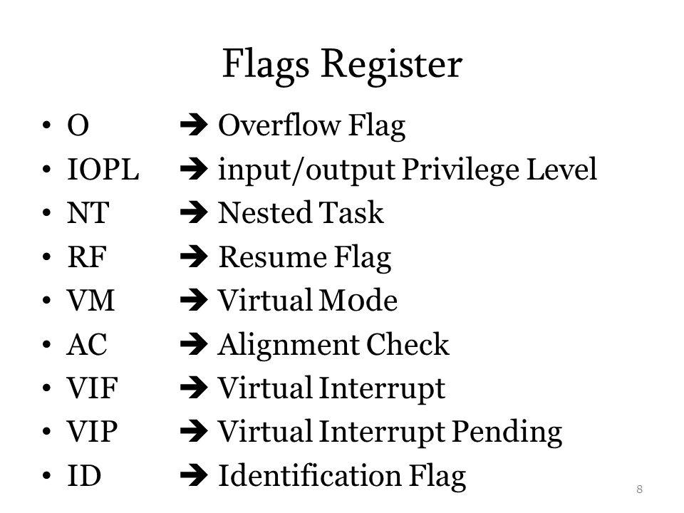 Flags Register O  Overflow Flag IOPL  input/output Privilege Level NT  Nested Task RF  Resume Flag VM  Virtual M0de AC  Alignment Check VIF  Virtual Interrupt VIP  Virtual Interrupt Pending ID  Identification Flag 8