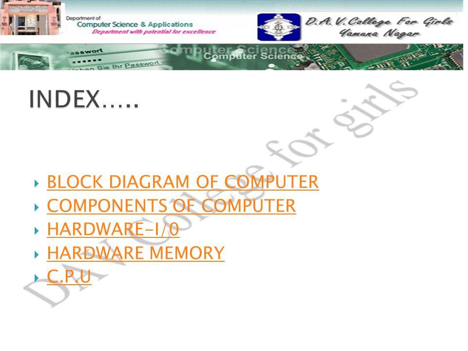  BLOCK DIAGRAM OF COMPUTER BLOCK DIAGRAM OF COMPUTER  COMPONENTS OF COMPUTER COMPONENTS OF COMPUTER  HARDWARE-I/0 HARDWARE-I/0  HARDWARE MEMORY HARDWARE MEMORY  C.P.U C.P.U