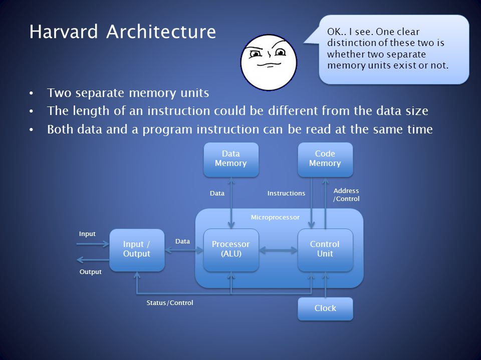 Harvard Architecture Two separate memory units The length of an instruction could be different from the data size Both data and a program instruction