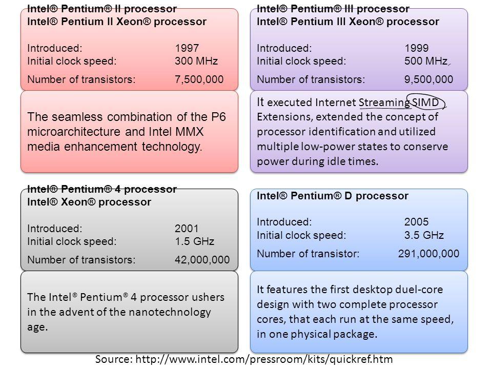 Intel® Pentium® II processor Intel® Pentium II Xeon® processor Introduced: 1997 Initial clock speed:300 MHz Number of transistors:7,500,000 Intel® Pen
