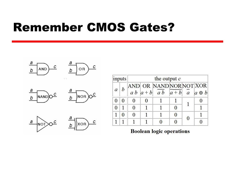 Remember CMOS Gates?