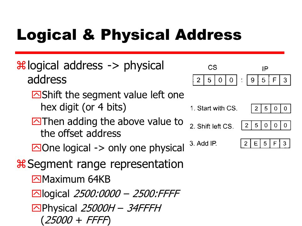 Logical & Physical Address zlogical address -> physical address yShift the segment value left one hex digit (or 4 bits) yThen adding the above value to the offset address yOne logical -> only one physical zSegment range representation yMaximum 64KB ylogical 2500:0000 – 2500:FFFF yPhysical 25000H – 34FFFH (25000 + FFFF)