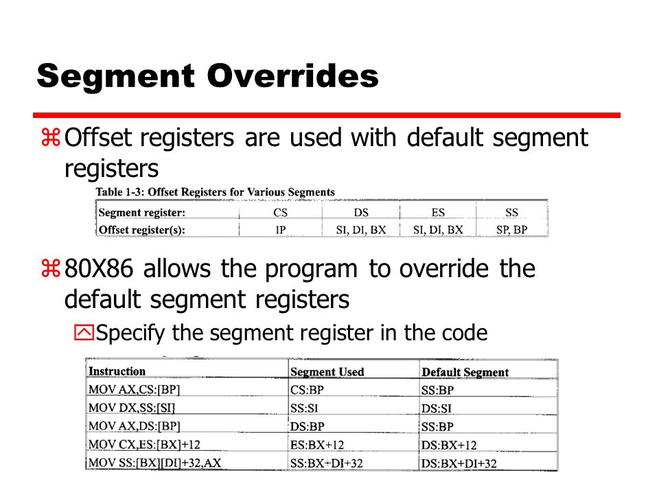 Segment Overrides zOffset registers are used with default segment registers z80X86 allows the program to override the default segment registers ySpeci