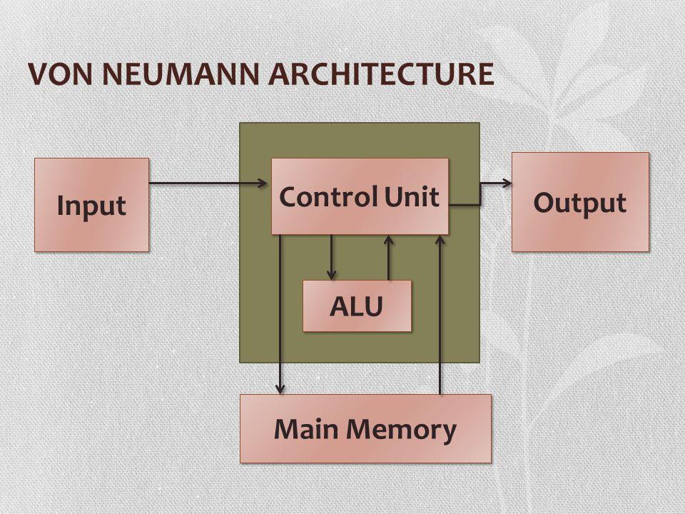 VON NEUMANN ARCHITECTURE Control Unit ALU Main Memory Input Output