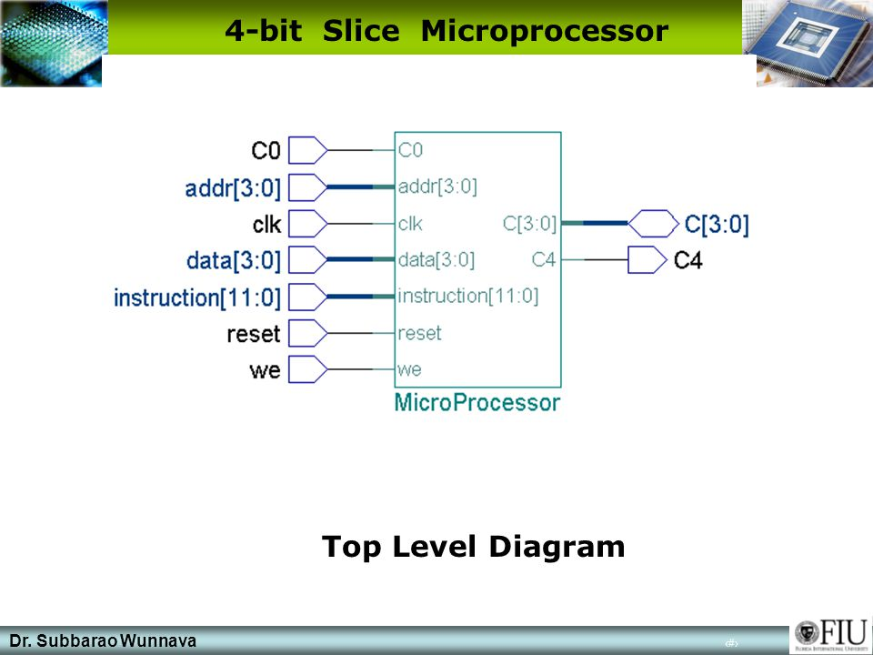 Dr. Subbarao Wunnava 12 4-bit Slice Microprocessor Top Level Diagram