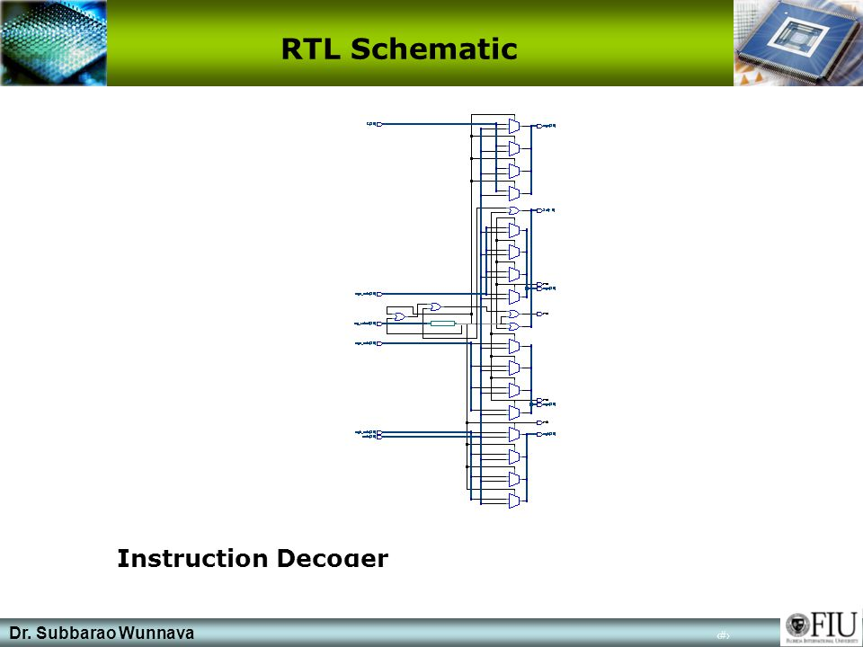 Dr. Subbarao Wunnava 14 Instruction Decoder RTL Schematic