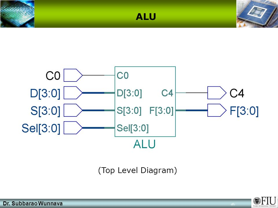 Dr. Subbarao Wunnava 15 (Top Level Diagram) ALU