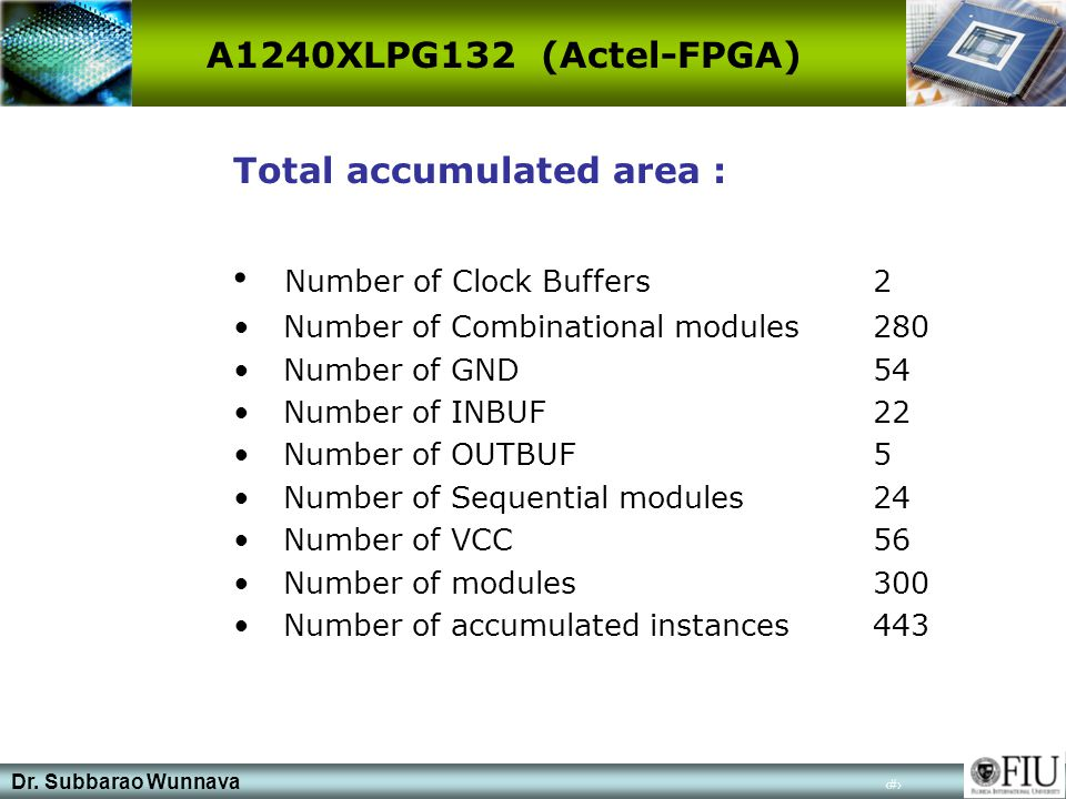 Dr. Subbarao Wunnava 23 A1240XLPG132 (Actel-FPGA) Total accumulated area : Number of Clock Buffers2 Number of Combinational modules280 Number of GND54