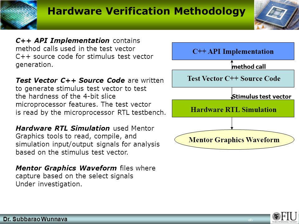 Dr. Subbarao Wunnava 5 C++ API Implementation Test Vector C++ Source Code method call Stimulus test vector Hardware RTL Simulation Mentor Graphics Wav
