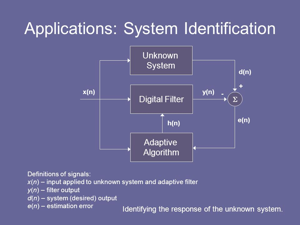 Applications: System Identification Definitions of signals: x(n) – input applied to unknown system and adaptive filter y(n) – filter output d(n) – sys