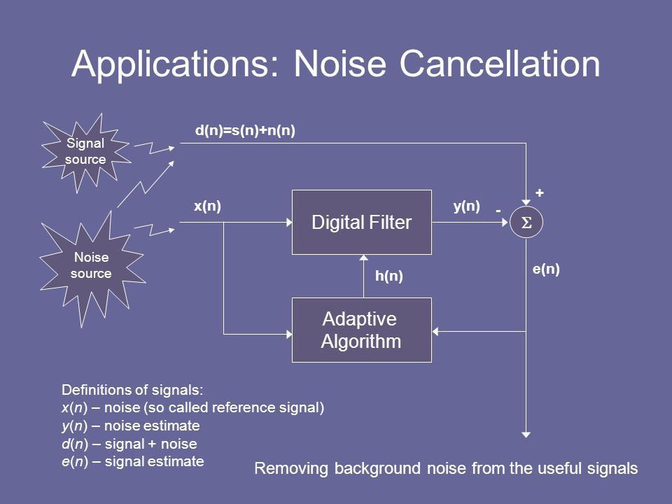 Applications: Noise Cancellation Definitions of signals: x(n) – noise (so called reference signal) y(n) – noise estimate d(n) – signal + noise e(n) –
